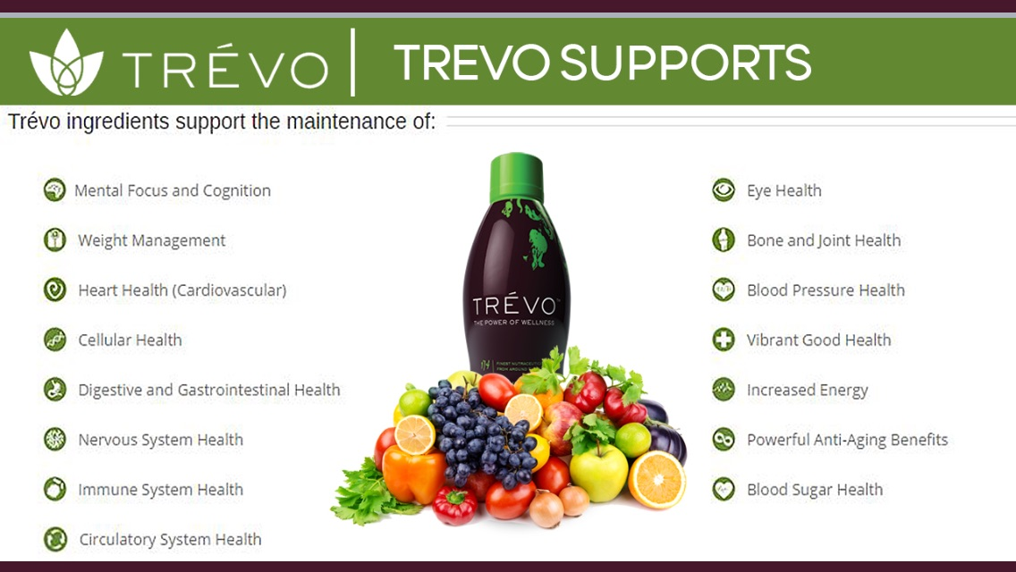 Trevo Supplement